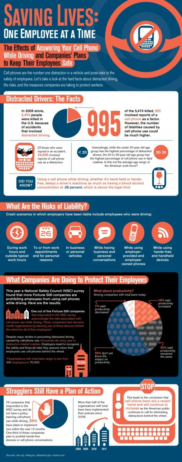 Saving Lives With Graphic Design >> Saving Lives: One Employee At A Time (Infographic)