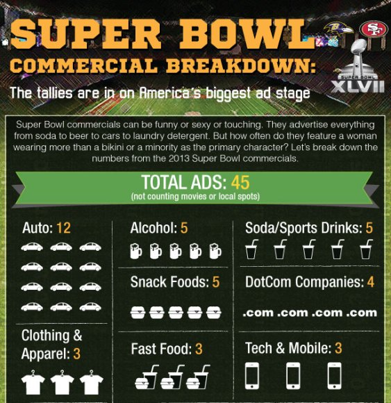 super bowl commercial breakdown 1