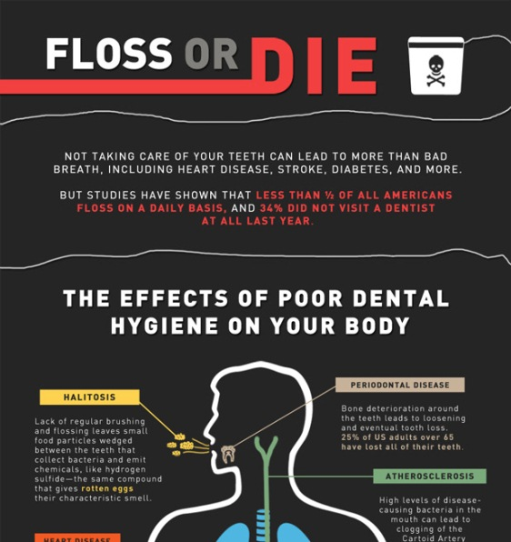 the effects of poor dental hygiene on your body 1