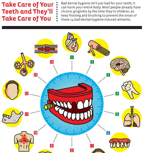 the horrible effects of bad teeth 1