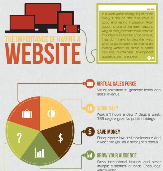 the importance of having a website 1