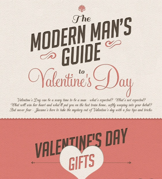 Top 5 Valentine's Day Gifts Infographics