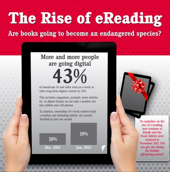 the rise of eReading are books going to become an endangered species 1