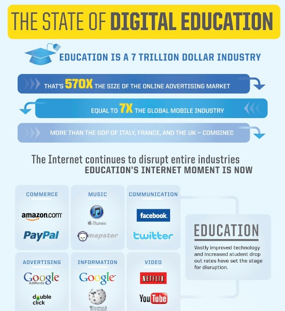 the state of digital education 1