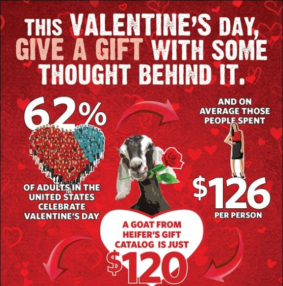 this valentine's day give a gift with some thought behind It 1