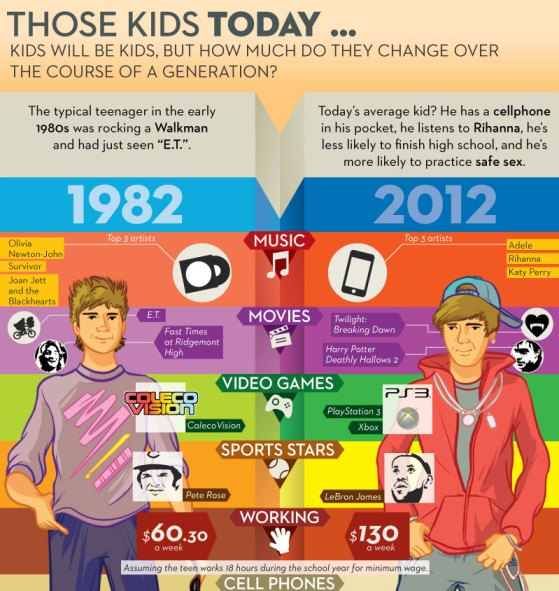 those kids today 1
