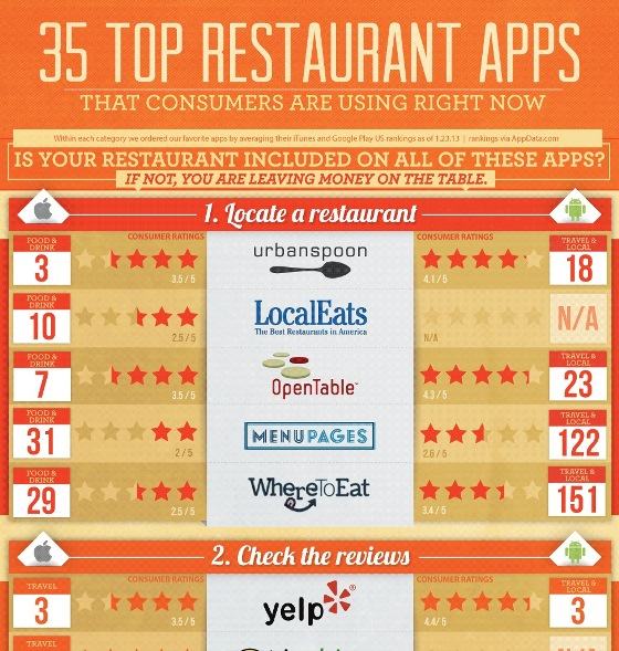 top 35 restaurant apps 1