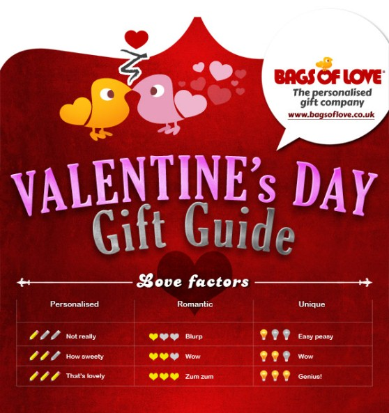 top 5 valentine's day gifts infographics |, Ideas