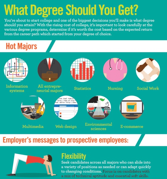what degree should you get 1