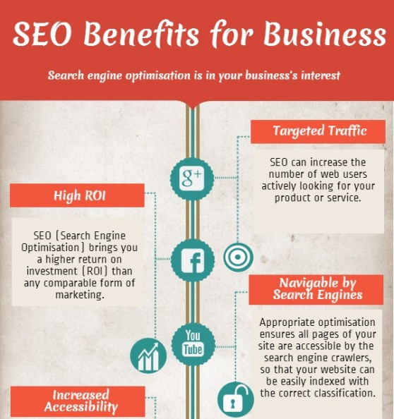 SEO is in your business's interest 1