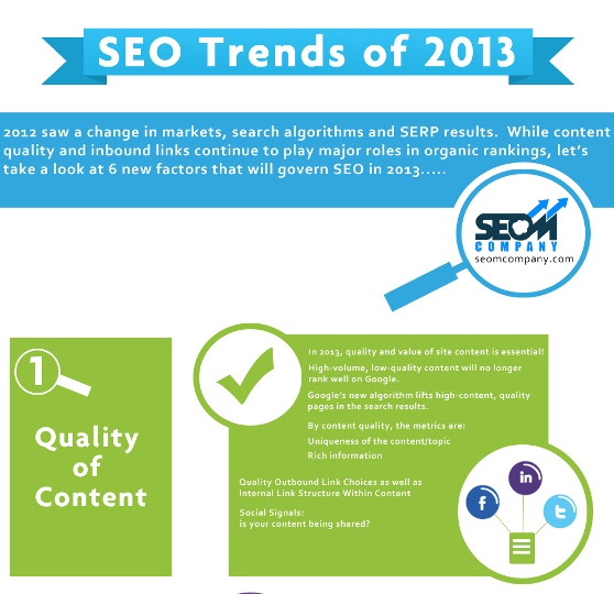 SEO trends of 2013 1