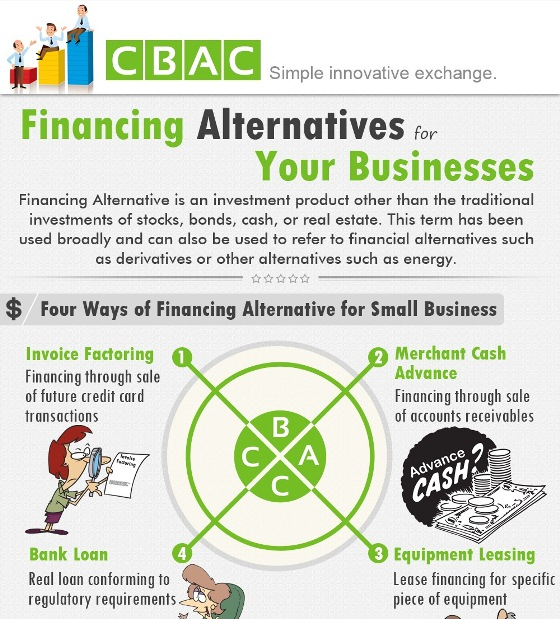 alternative financing options for small businesses 1