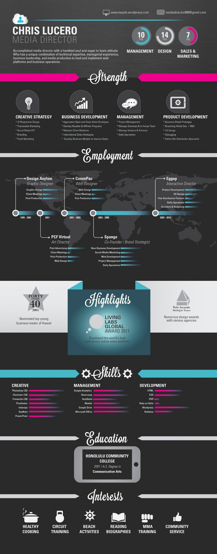 top 5 resume infographics