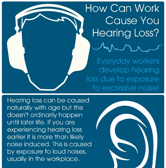 Could your Job be causing you Hearing Loss? (Infographic)