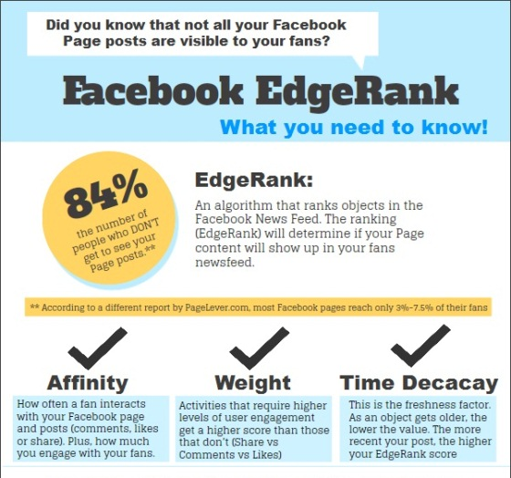 facebook edge rank - What you need to know 1