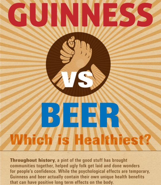 guinness vs beer calories by numbers 1