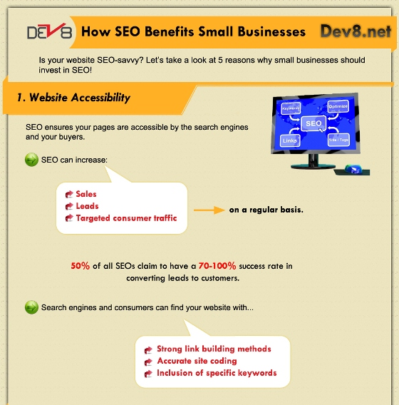 how SEO benefits small businesses 1