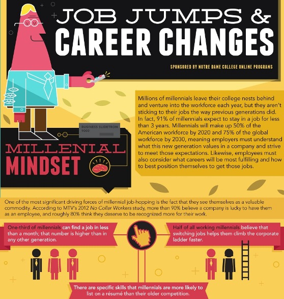 Job Jumps & Career Changes (Infographic)