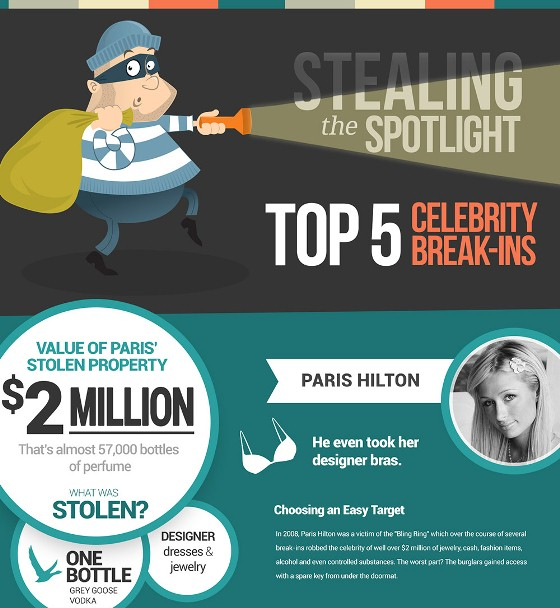 most bizarre celebrity home burglaries 1