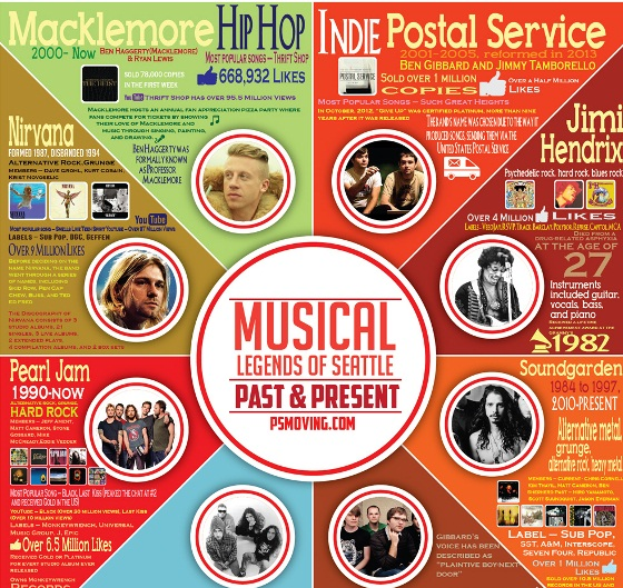 musical legends of seattle 1