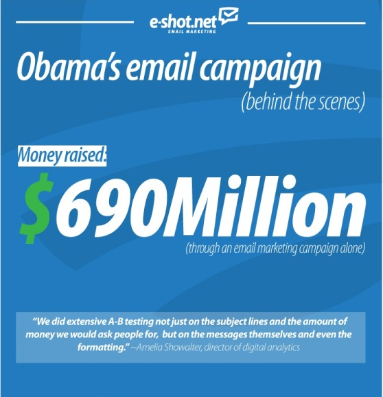 obama's email campaign 1
