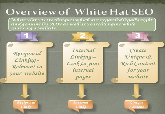 overview of white hat SEO 1