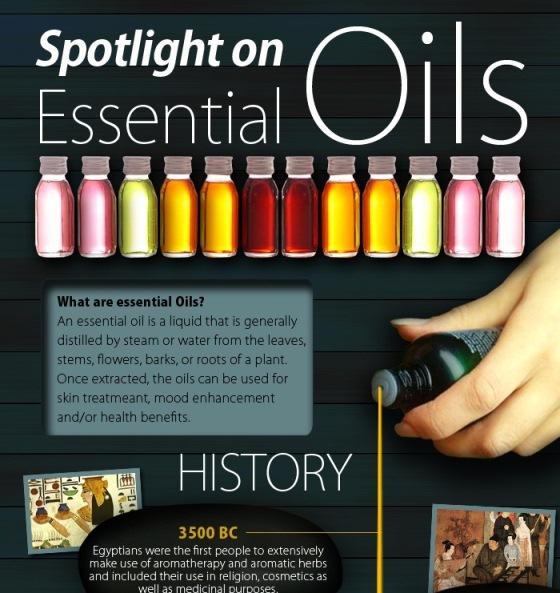 spotlight on essential oils 1