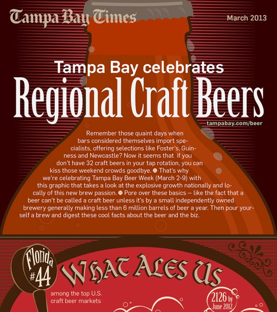 Tampa Bay Celebrates Regional Craft Beers (Infographic)