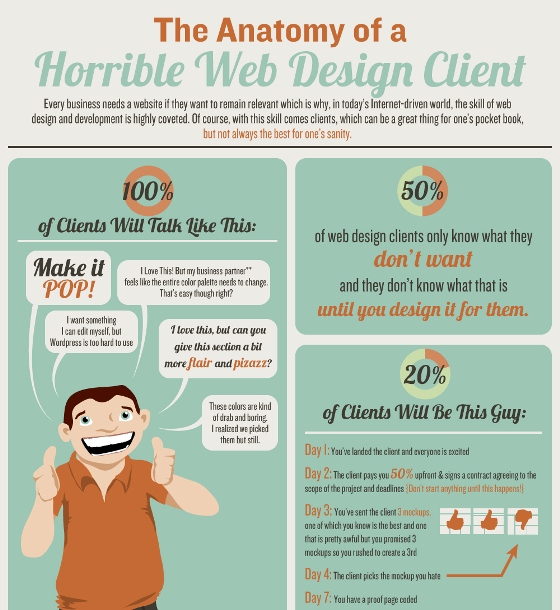 The Anatomy of a Horrible Web Design Client (Infographic)