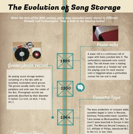 the evolution of song storage 1