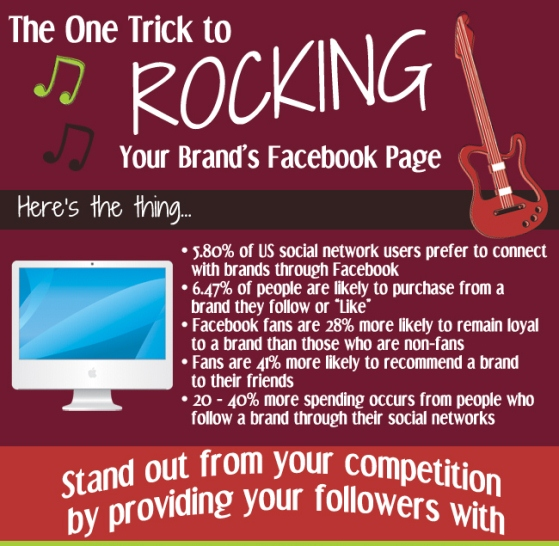 the one trick to rocking your brand's facebook page 1