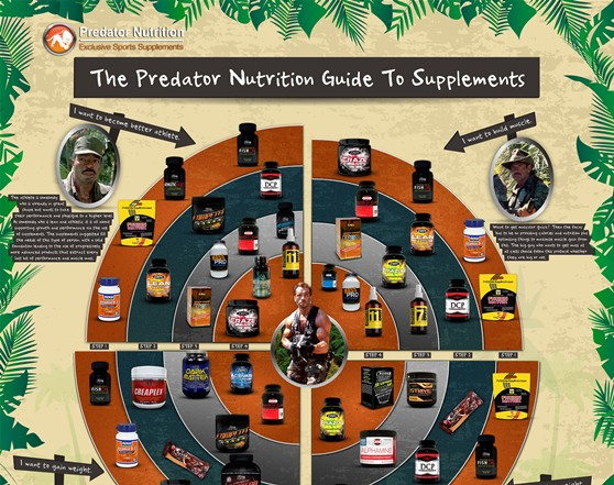 the predator guide to supplements 1
