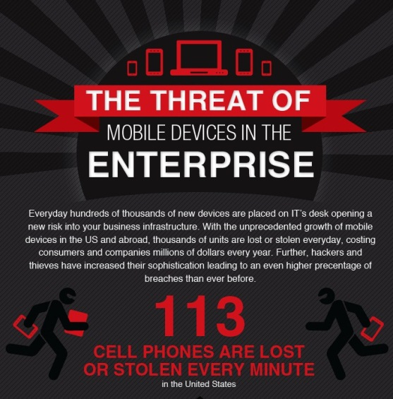 the threat of mobile devices in the enterprise 1