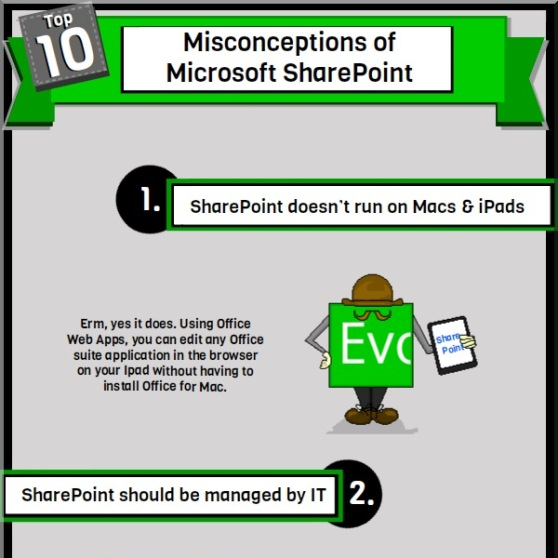 The Top 10 Misconceptions About Microsoft Sharepoint (Infographic)
