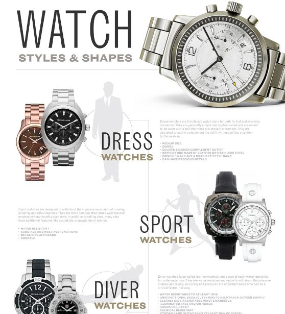 watch styles and shapes 1