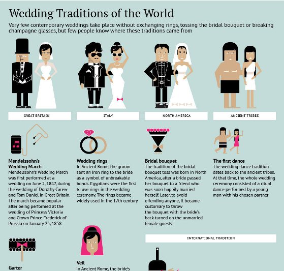 wedding traditions of the world 1