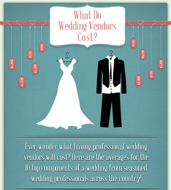 what do wedding vendors cost 1