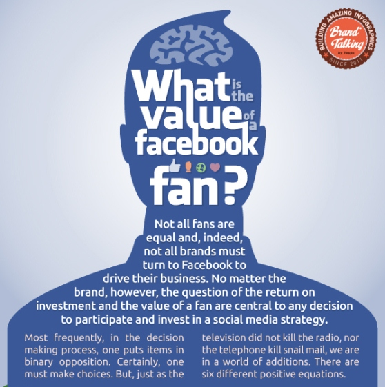 what is the value of facebook fan 1