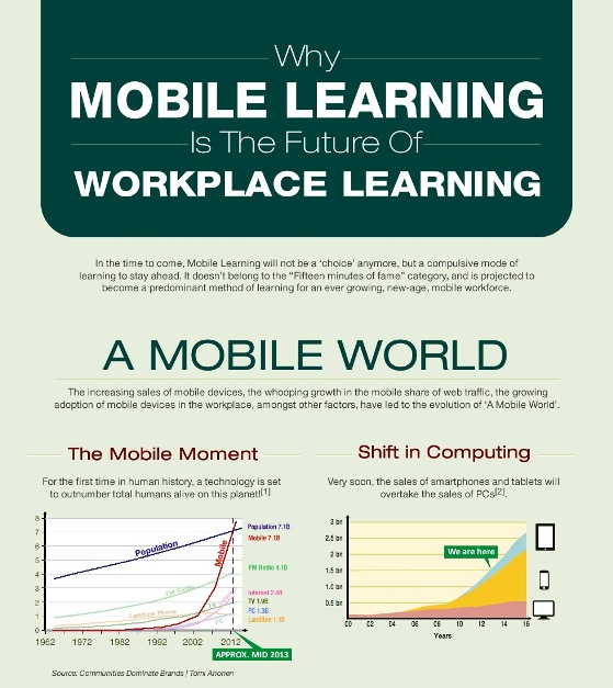 why mobile learning is the future of workplace learning 1