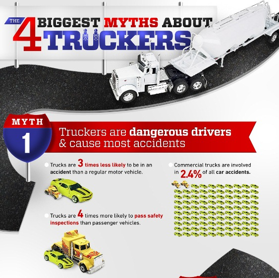 4 biggest myths about truckers 1