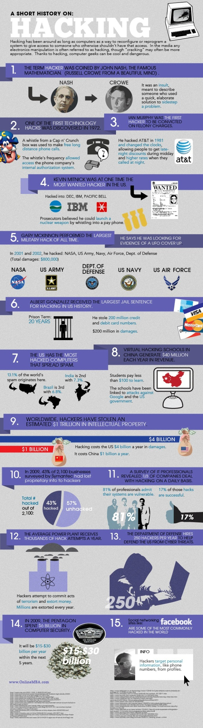 the importance of information warfare hacking warfare and information manipulation Krutskikh's comments highlight the emerging world of information warfare, where fake news and hacking are tools for covert warriors in many nations the senior administration official warns: the russians are particularly advanced — in technology, organization and doctrine.