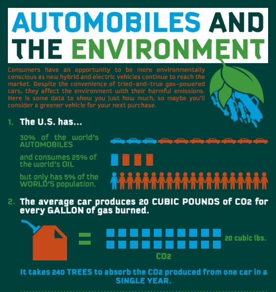 automobiles and the environmental impact 1