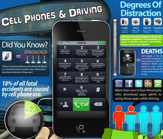 cell phones and driving 1