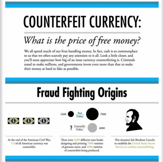 counterfeit currency what is the price of free money 1