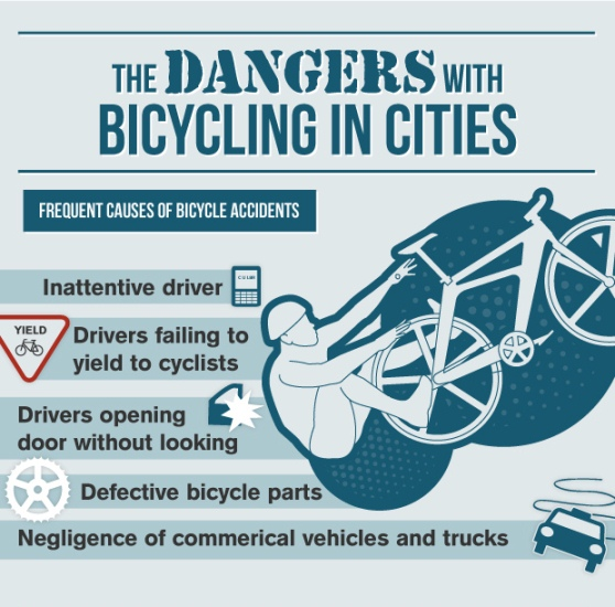 Dangers with Bicycling in Cities (Infographic)