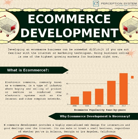 ecommerce development overview 1