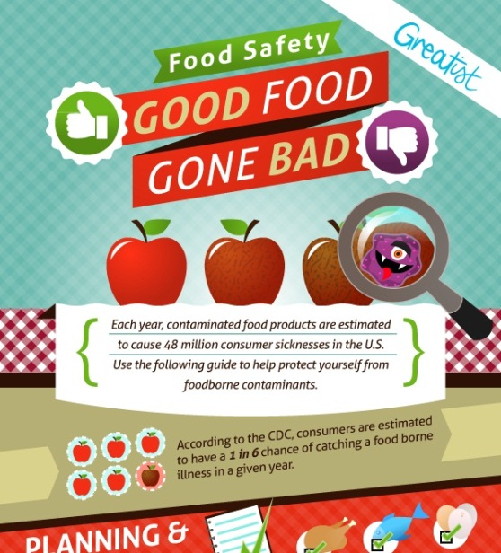 food safety good food gone bad 1