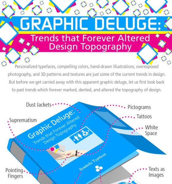 Graphic Deluge: Benchmarks in Design History (Infographic)