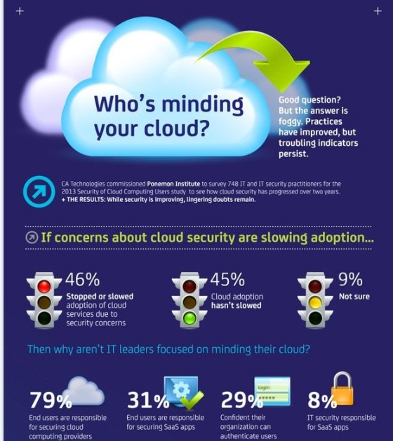 how secure is the cloud 1