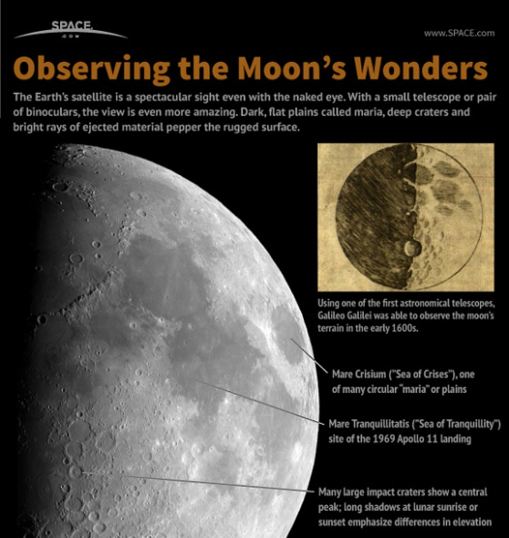 how to observe the moon 1